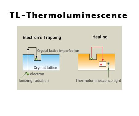Luminescence dating wikipedia jpg 451x377