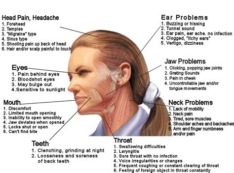 persistant head and facial pain jpg 873x650